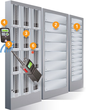 Electronic-Asset-Lockers