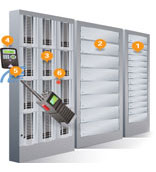 Electronic Asset Lockers