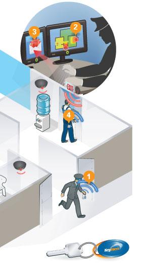 Key-Tracking-System